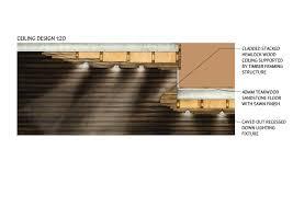 home design ideas nandita what is interior architecture u2013 sydneycubed