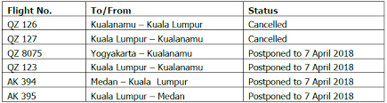 airasia indonesia telp pasca erupsi sinabung airasia keluarkan travel advisory radar cirebon