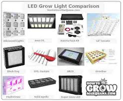 Best Led Grow Lights Led Grow Lights