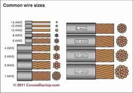 electrical wire calculator color code for residential wire how to
