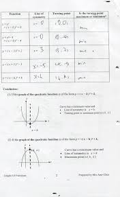 welcome to 337 on the net graph worksheet e maths