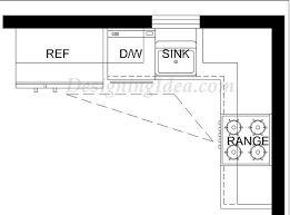 kitchen layout guide kitchen design ideas ultimate planning guide work triangle