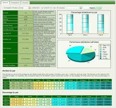 Golf Stat Tracker Spreadsheet Golf Tracker And Handicap Calculator