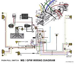 ww2 jeep wiring diagram ww2 wiring diagrams instruction
