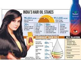 light oils for hair parachute final1