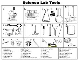17 best lab safety equipment images on pinterest science