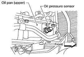 nissan altima engine oil pressure warning light repair guides engine mechanical components oil pressure sensor