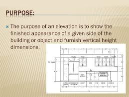 elevations ppt video online download