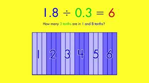 Division With Decimals Worksheets Spectrum Math Tutor Dividing Decimals Using Models Youtube