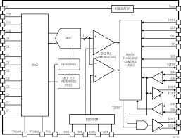 fault monitoring in less than perfect battery management systems