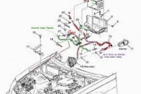 12 volt solenoid wiring diagram u0026 full size of wiring diagrams