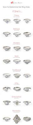 engagement ring styles what is your engagement ring style engagement ring styles