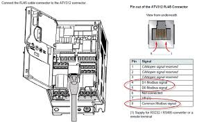 how to control an altivar312 atv312 drive with a twido plc via