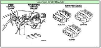 jeep liberty transmission module solved where is the transmission module tcm on fixya