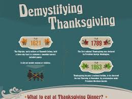 demystifying thanksgiving by melissaadeo via slideshare