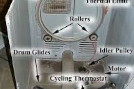 whirlpool duet dryer heating element wiring diagram wiring diagram