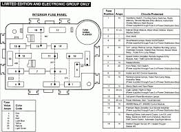 1998 ford explorer fuse diagram results for 1994 ford ranger fuse box layout see