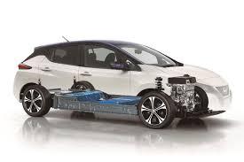 nissan australia managing director nissan leaf australia u2013 which electric car australia