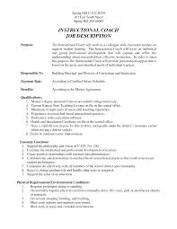 basketball coach cover letter wrestling coach cover letter
