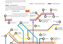 Sacramento California Map Sacramento Startup Ecosystem Subway Map Work In Progress