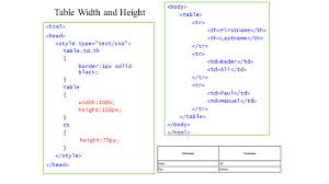 Table Td Width Part 4 Introduction To Css Css Table Table Borders Table Td Th