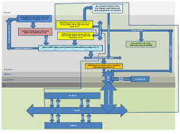 block diagram of hvac system wiring diagram weick