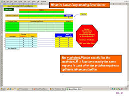 lesson 08 linear programming ppt video online download
