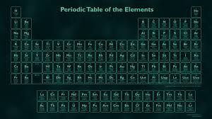 Words That Rhyme With Table Words Made Using Periodic Table Element Symbols