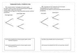 probability trees exam questions worksheets and answers by
