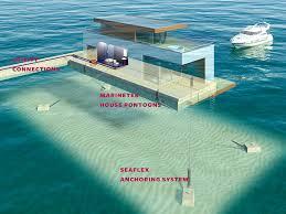 Floating Houses Marinetek Unveils Finland U0027s First Floating Village Floating