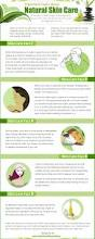 What Is Best Skin Care Products For Anti Aging 59 Best Images About Esthetics On Pinterest Cleansers