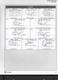 electric motor connection diagrams turcolea com