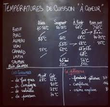 cuisine basse temp rature la cuisson sous vide basse température http essor fr la