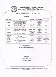 list of textbooks ipsa