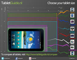 android tablet comparison tablet size infographic shows not so big differences tablet news