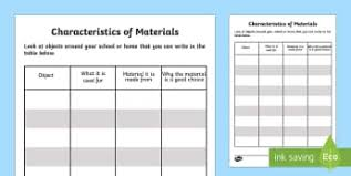 ks2 science grouping materials resources page 1