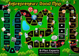 What Is A Road Map Entrepreneurs Roadmap Therodinhoods