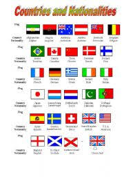 countries and nationalities worksheet by maggie2009