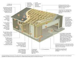building a 2 car garage garage builders mn 2 car garage construction specifications