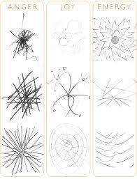 sketching u2013 a creative problem solving tool for everyone