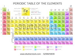 atomic number periodic table periodic table elements atomic number weight stock vector 2018