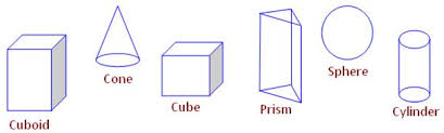 geometrical shapes geometrical shapes for kids basic geometry