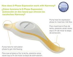 Comfort And Harmony Portable Swing Instructions Medela Harmony Manual Breast Pump Portable 67186s Ebay