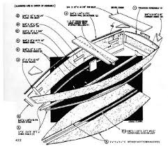 Rc Model Boat Plans Free by Nice Lapstrake Rowing Boat Plans Chy