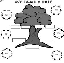 the 25 best my family worksheet ideas on pinterest family