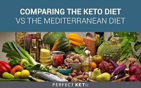 comparing the keto diet vs the mediterranean diet perfect keto