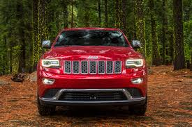 jeep india indian launch of jeep delayed will be launched in 2014