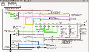 mazda wiring harness diagram mazda wiring diagrams instruction