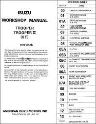 1990 1991 isuzu trooper and trooper ii repair shop manual factory