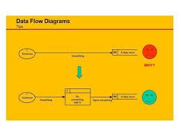 microsoft excel flowchart template eliolera com